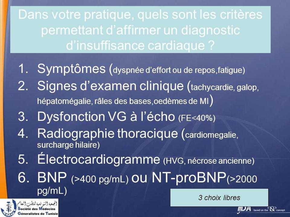 Dans votre pratique, quels sont les critères permettant daffirmer un diagnostic dinsuffisance cardiaque ? 1.Symptômes ( dyspnée deffort ou de repos,fa