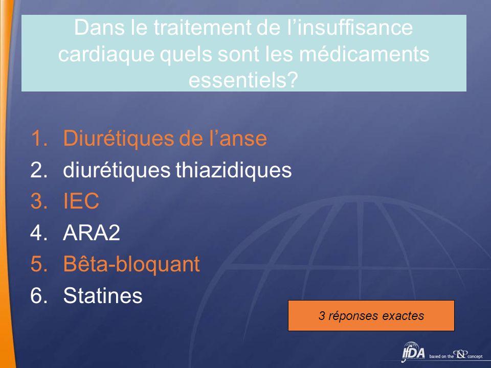 Dans le traitement de linsuffisance cardiaque quels sont les médicaments essentiels? 1.Diurétiques de lanse 2.diurétiques thiazidiques 3.IEC 4.ARA2 5.