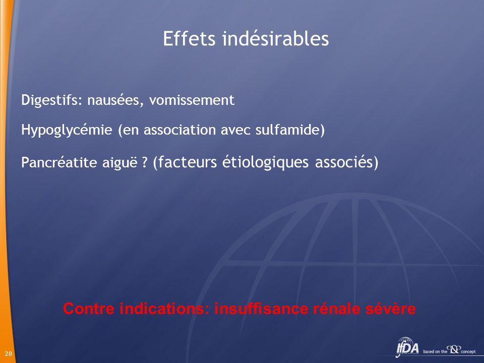 20 Effets indésirables Digestifs: nausées, vomissement Hypoglycémie (en association avec sulfamide) Pancréatite aiguë ? (facteurs étiologiques associé