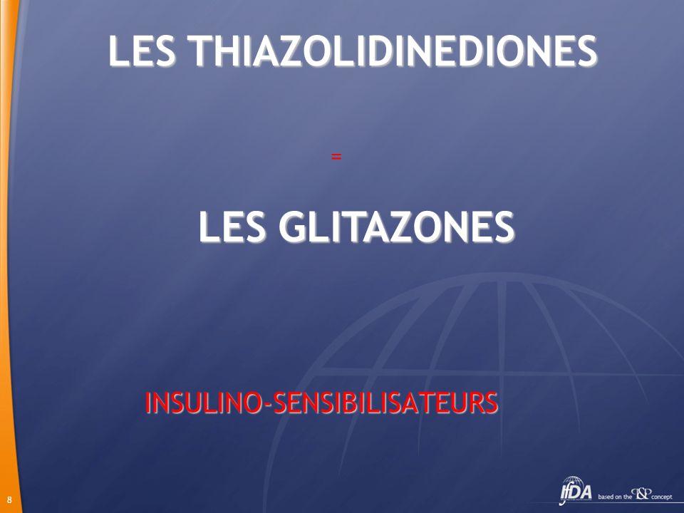 8 INSULINO-SENSIBILISATEURS LES THIAZOLIDINEDIONES LES GLITAZONES =