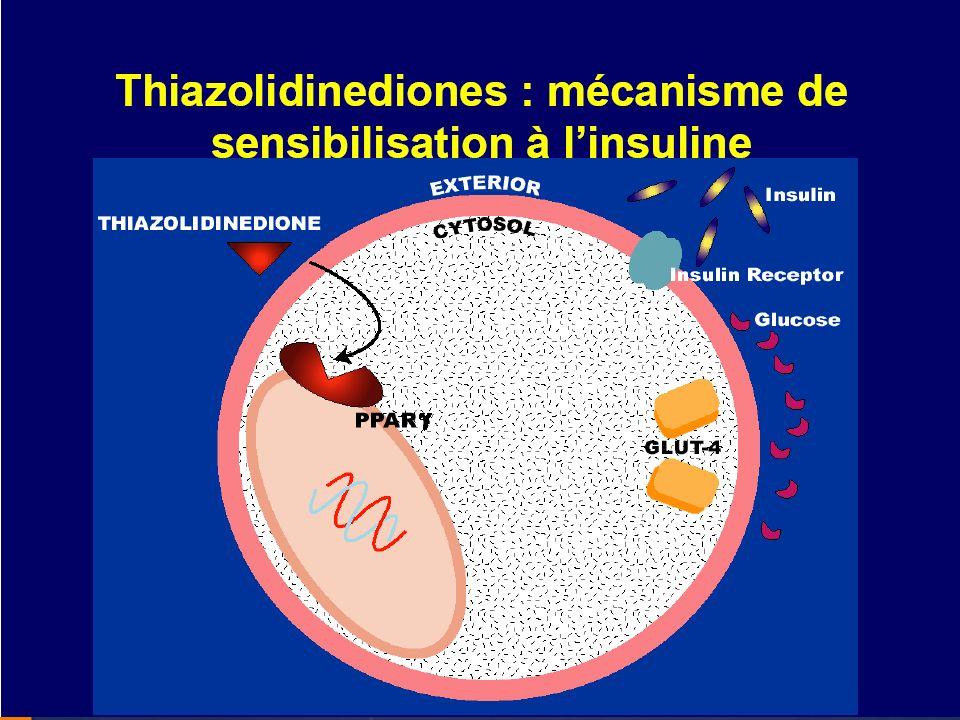 20 Effets indésirables Digestifs: nausées, vomissement Hypoglycémie (en association avec sulfamide) Pancréatite aiguë .