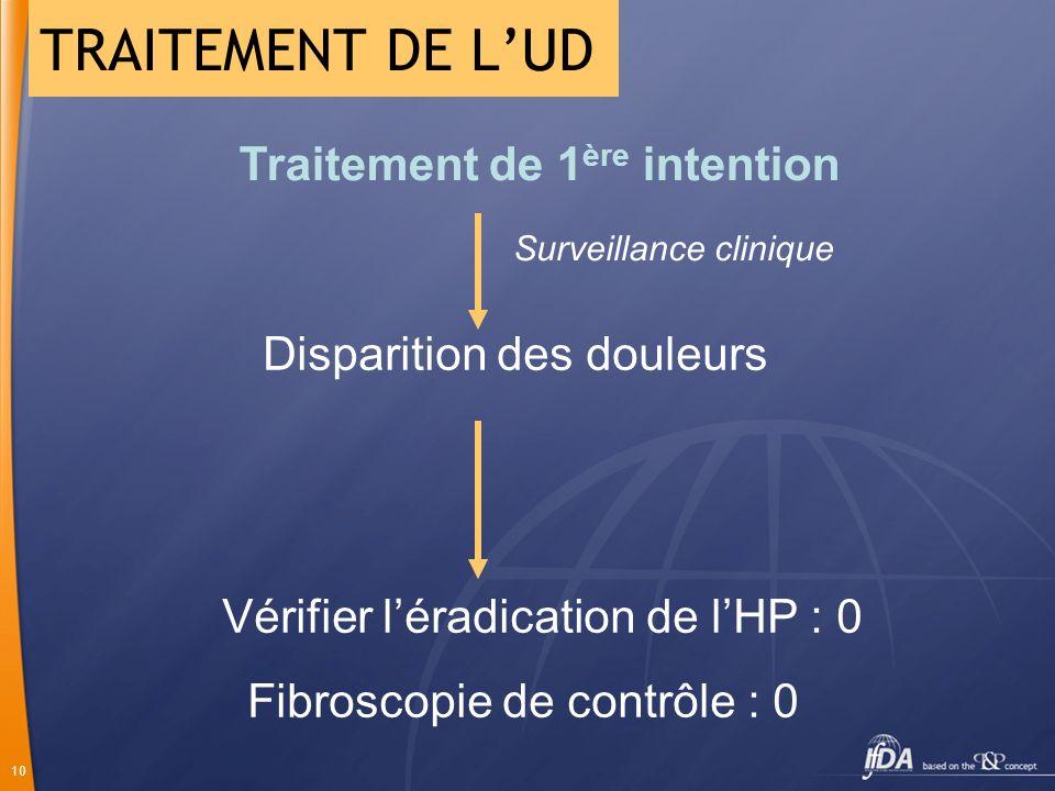 10 Disparition des douleurs Vérifier léradication de lHP : 0 Fibroscopie de contrôle : 0 TRAITEMENT DE LUD Traitement de 1 ère intention Surveillance