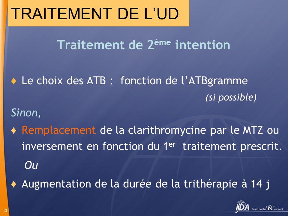 13 Traitement de 2 ème intention Le choix des ATB : fonction de lATBgramme (si possible) Sinon, Remplacement de la clarithromycine par le MTZ ou inver