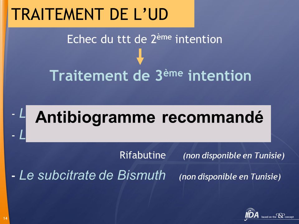 14 Echec du ttt de 2 ème intention Traitement de 3 ème intention - Les cyclines : Tétracycline, Doxycycline - Les quinolones : Lévofloxacine ( 250mgx2