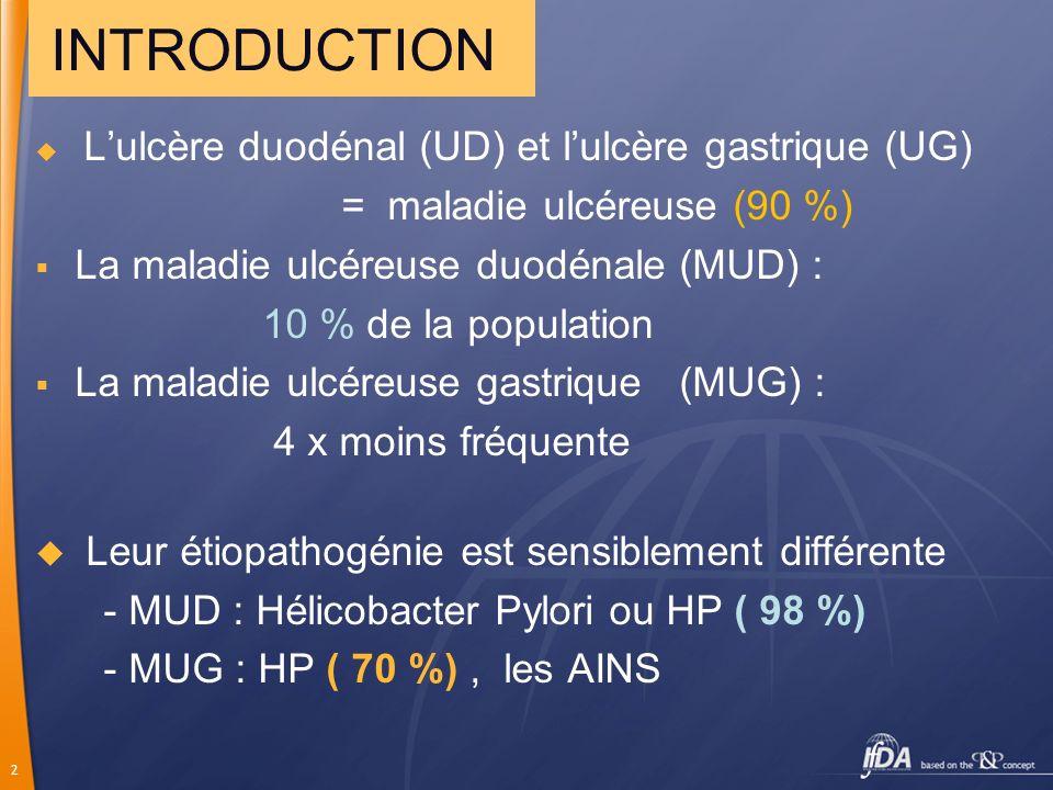2 INTRODUCTION Lulcère duodénal (UD) et lulcère gastrique (UG) = maladie ulcéreuse (90 %) La maladie ulcéreuse duodénale (MUD) : 10 % de la population