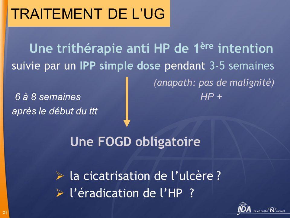 21 Une trithérapie anti HP de 1 ère intention suivie par un IPP simple dose pendant 3-5 semaines (anapath: pas de malignité) 6 à 8 semaines HP + après