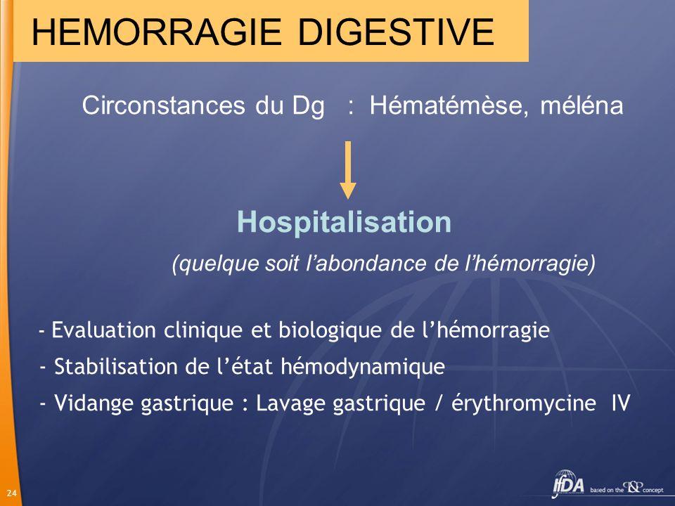 24 HEMORRAGIE DIGESTIVE Circonstances du Dg : Hématémèse, méléna Hospitalisation (quelque soit labondance de lhémorragie) - Evaluation clinique et bio