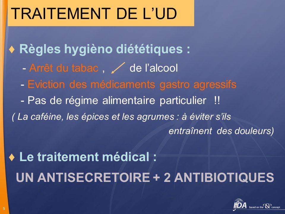 5 Règles hygièno diététiques : - Arrêt du tabac, de lalcool - Eviction des médicaments gastro agressifs - Pas de régime alimentaire particulier !! ( L