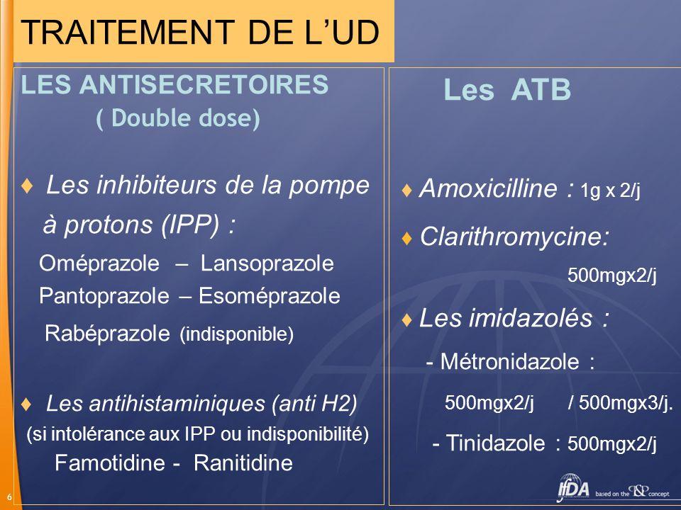 6 LES ANTISECRETOIRES ( Double dose) Les inhibiteurs de la pompe à protons (IPP) : Oméprazole – Lansoprazole Pantoprazole – Esoméprazole Rabéprazole (
