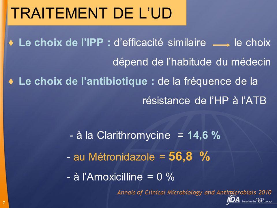 7 Le choix de lIPP : defficacité similaire le choix dépend de lhabitude du médecin Le choix de lantibiotique : de la fréquence de la résistance de lHP