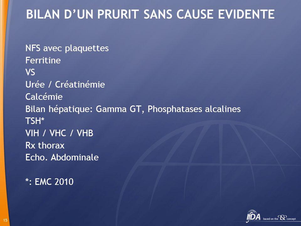 15 BILAN DUN PRURIT SANS CAUSE EVIDENTE NFS avec plaquettes Ferritine VS Urée / Créatinémie Calcémie Bilan hépatique: Gamma GT, Phosphatases alcalines