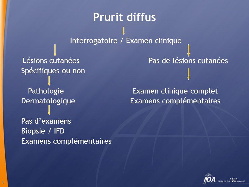 8 Prurit diffus Interrogatoire / Examen clinique Lésions cutanées Pas de lésions cutanées Spécifiques ou non Pathologie Examen clinique complet Dermat