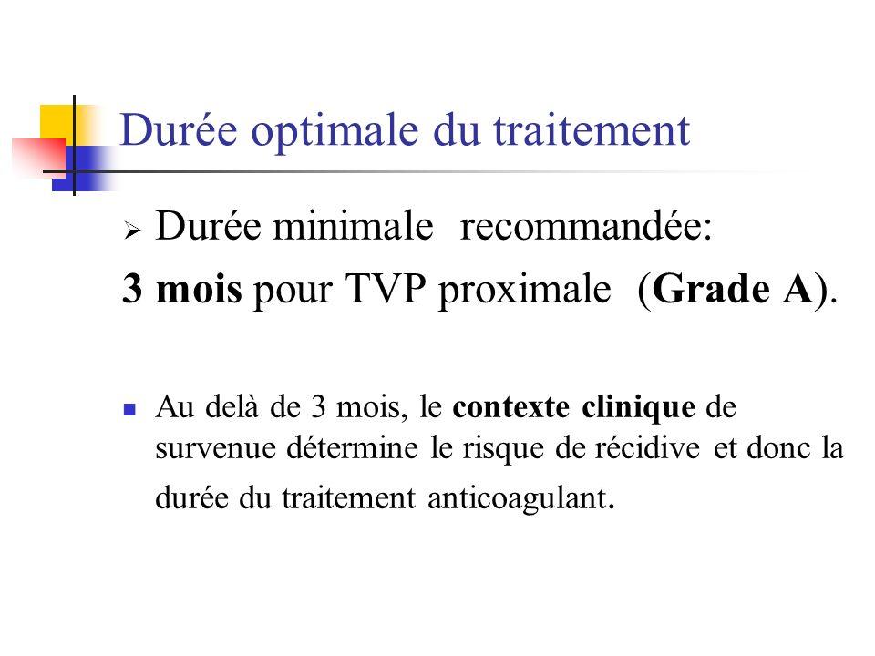 Durée optimale du traitement Durée minimale recommandée: 3 mois pour TVP proximale (Grade A). Au delà de 3 mois, le contexte clinique de survenue déte