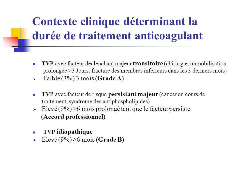 Contexte clinique déterminant la durée de traitement anticoagulant TVP avec facteur déclenchant majeur transitoire (chirurgie, immobilisation prolongé