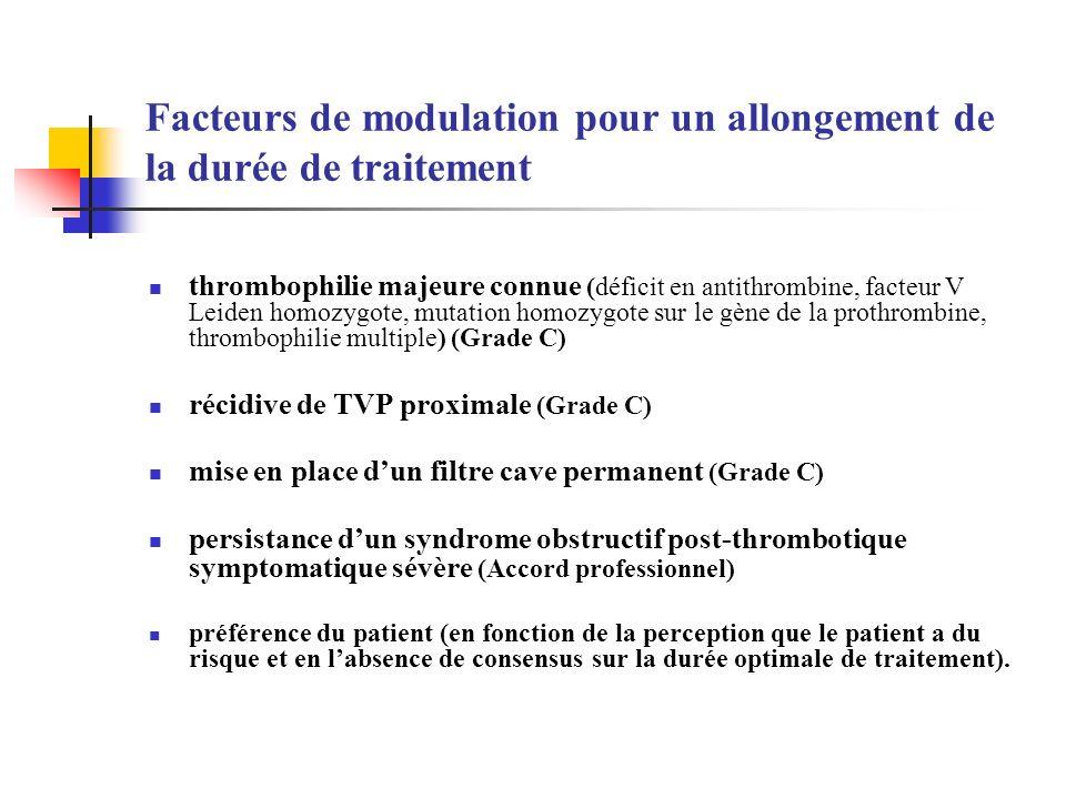 Facteurs de modulation pour un allongement de la durée de traitement thrombophilie majeure connue (déficit en antithrombine, facteur V Leiden homozygo