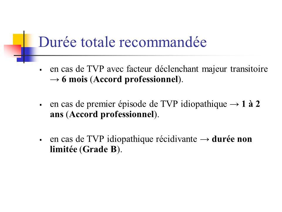 Durée totale recommandée en cas de TVP avec facteur déclenchant majeur transitoire 6 mois (Accord professionnel). en cas de premier épisode de TVP idi