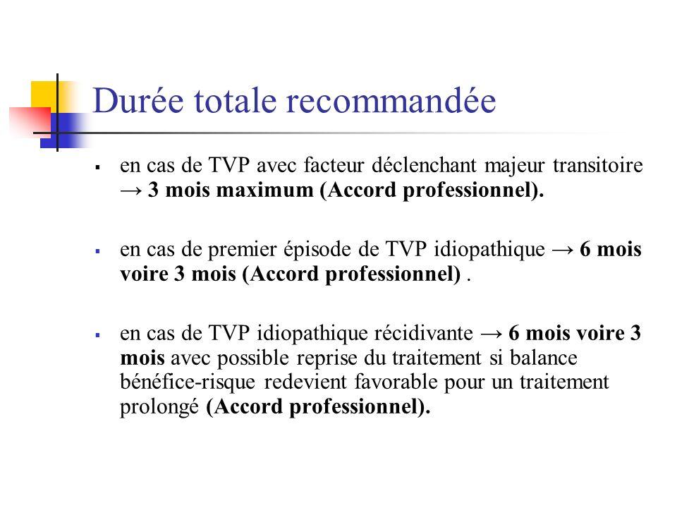 Durée totale recommandée en cas de TVP avec facteur déclenchant majeur transitoire 3 mois maximum (Accord professionnel). en cas de premier épisode de