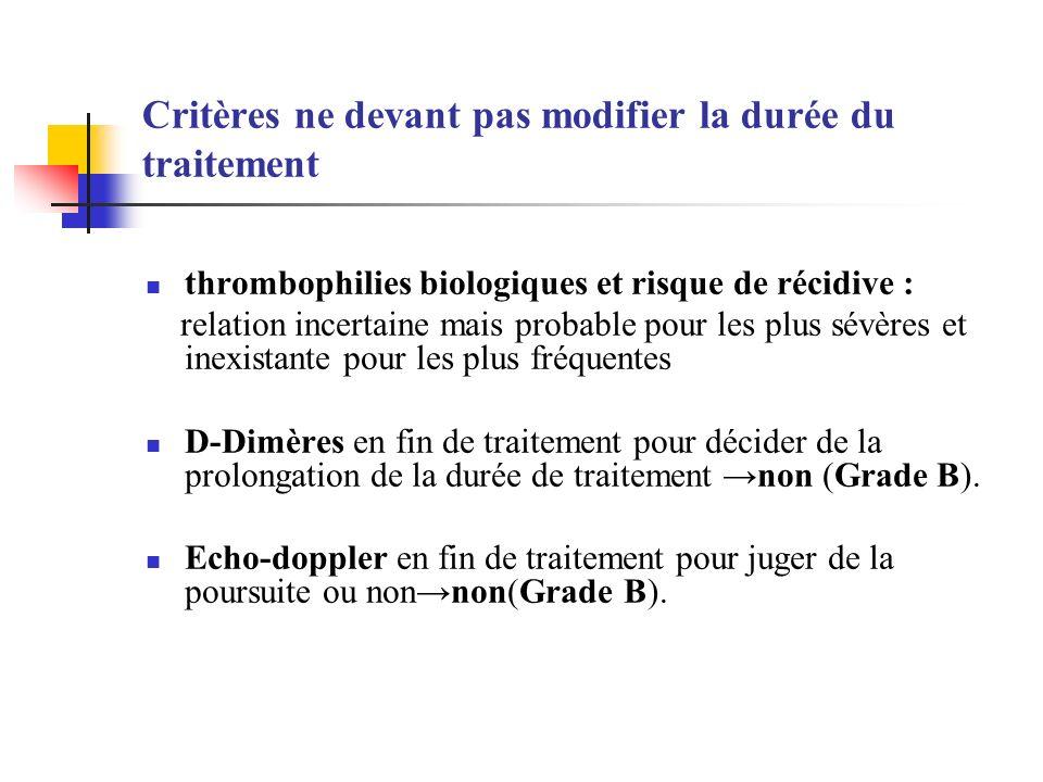 Critères ne devant pas modifier la durée du traitement thrombophilies biologiques et risque de récidive : relation incertaine mais probable pour les p