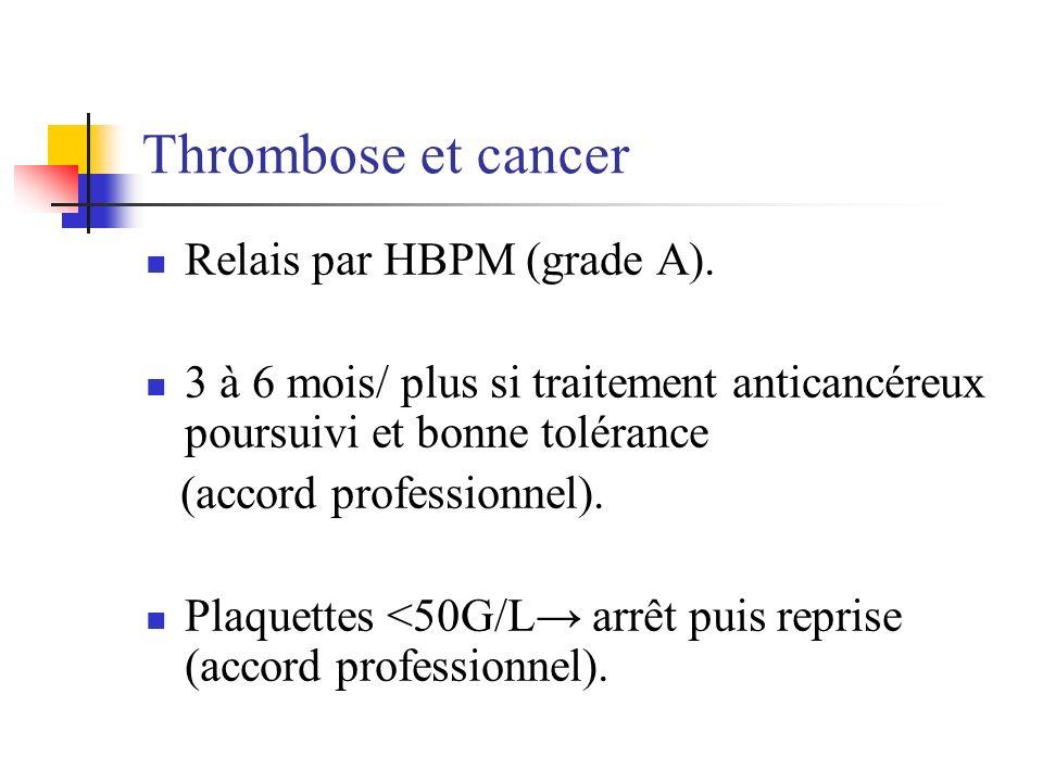 Thrombose et cancer Relais par HBPM (grade A). 3 à 6 mois/ plus si traitement anticancéreux poursuivi et bonne tolérance (accord professionnel). Plaqu