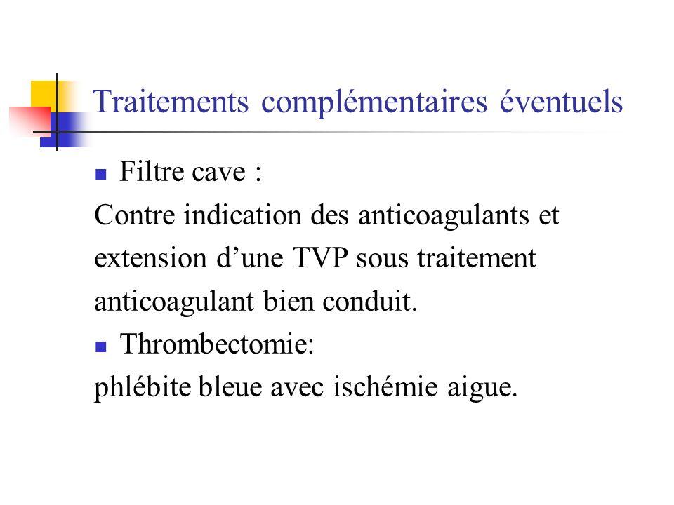 Traitements complémentaires éventuels Filtre cave : Contre indication des anticoagulants et extension dune TVP sous traitement anticoagulant bien cond