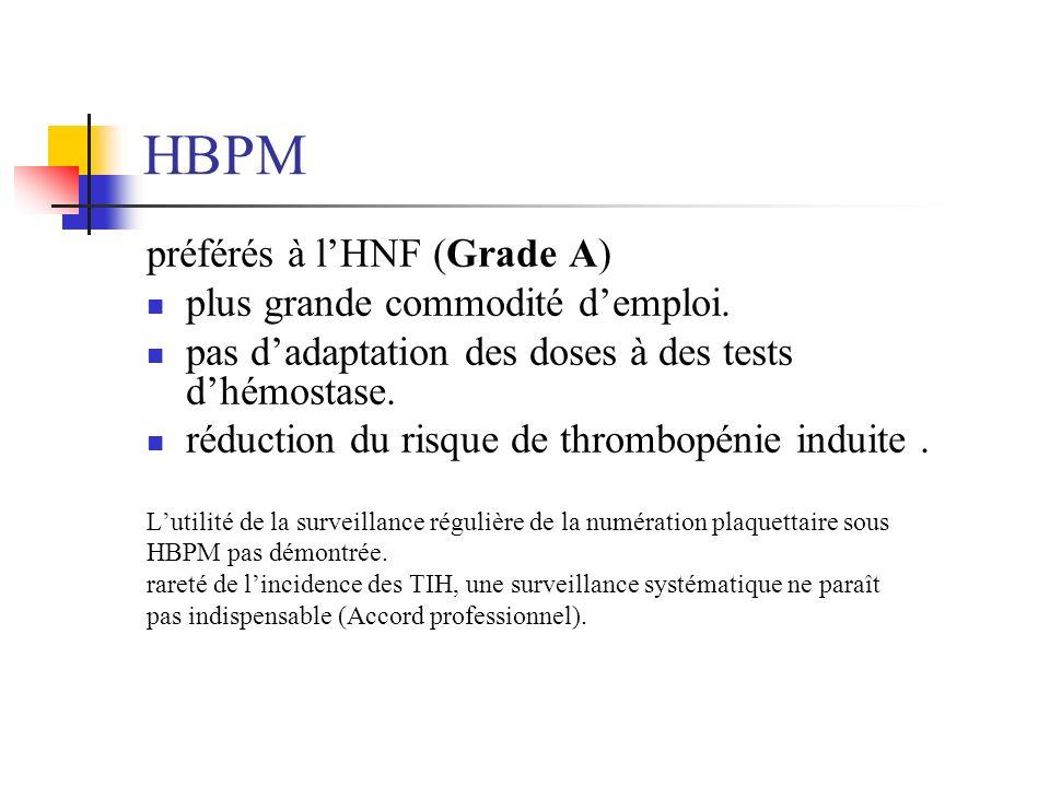 HNF recommandée chez insuffisants rénaux sévères (clairance de la créatinine < 30 ml/mn), les patients instables, interventions nécessitant un arrêt temporaire du traitement (Accord professionnel).