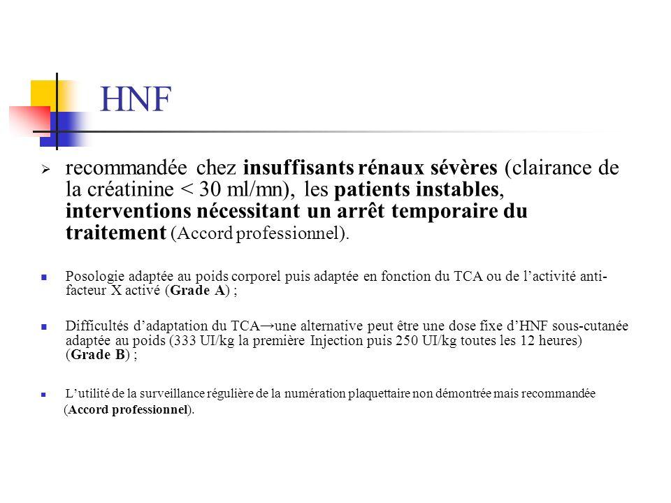 HNF recommandée chez insuffisants rénaux sévères (clairance de la créatinine < 30 ml/mn), les patients instables, interventions nécessitant un arrêt t