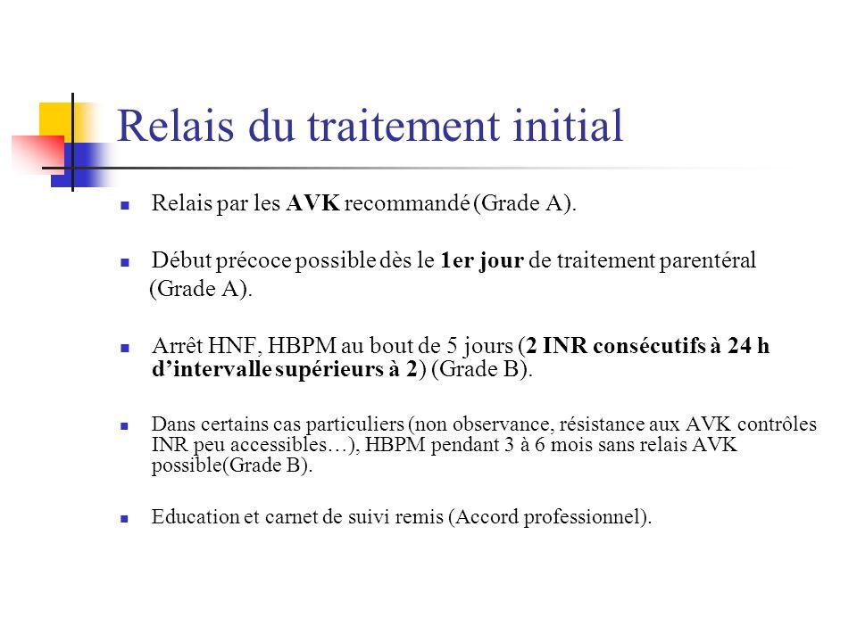 Relais du traitement initial Relais par les AVK recommandé (Grade A). Début précoce possible dès le 1er jour de traitement parentéral (Grade A). Arrêt