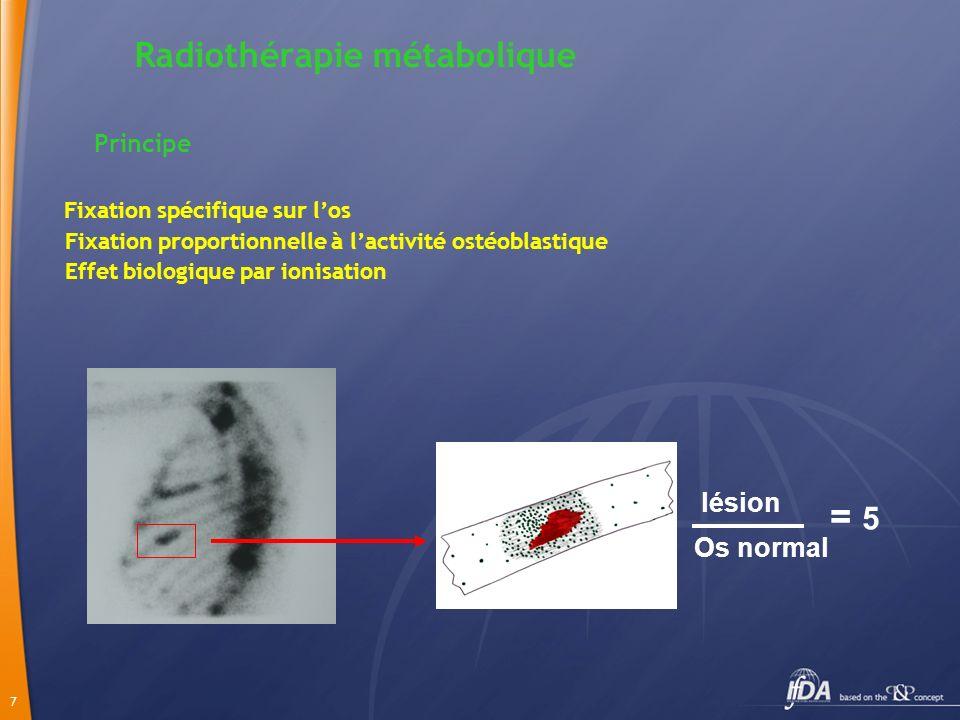 8 Radiothérapie métabolique M é canisme