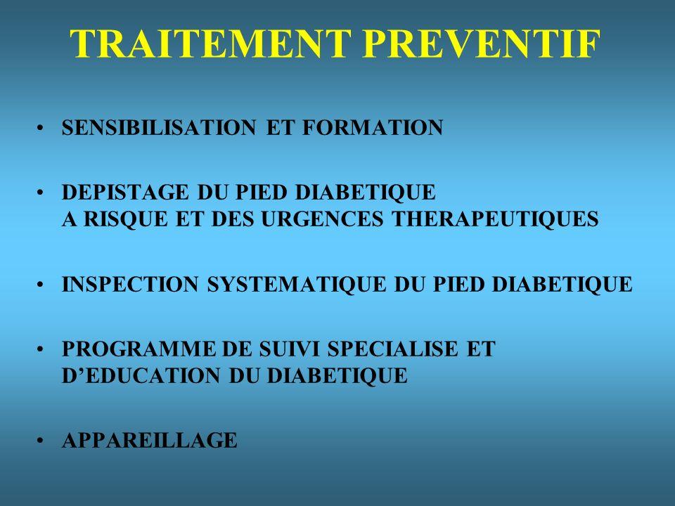 TRAITEMENT PREVENTIF SENSIBILISATION ET FORMATION DEPISTAGE DU PIED DIABETIQUE A RISQUE ET DES URGENCES THERAPEUTIQUES INSPECTION SYSTEMATIQUE DU PIED DIABETIQUE PROGRAMME DE SUIVI SPECIALISE ET DEDUCATION DU DIABETIQUE APPAREILLAGE