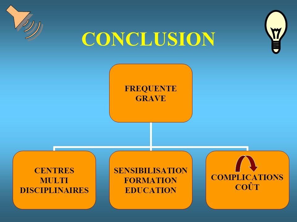 CONCLUSION FREQUENTE GRAVE CENTRES MULTI DISCIPLINAIRES SENSIBILISATION FORMATION EDUCATION COMPLICATIONS COÛT