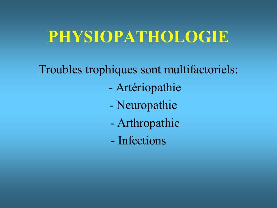 PHYSIOPATHOLOGIE Troubles trophiques sont multifactoriels: - Artériopathie - Neuropathie - Arthropathie - Infections