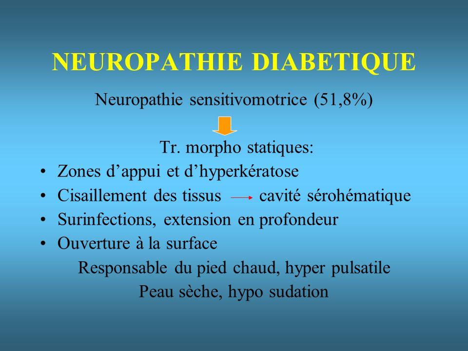 NEUROPATHIE DIABETIQUE Neuropathie sensitivomotrice (51,8%) Tr.