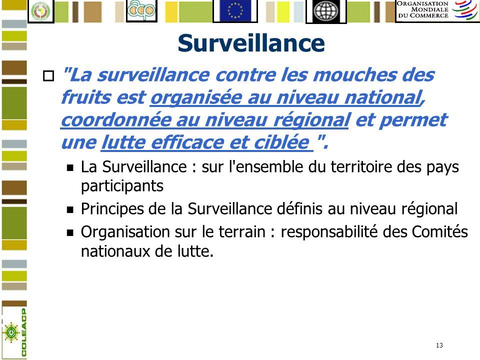 13 Surveillance o