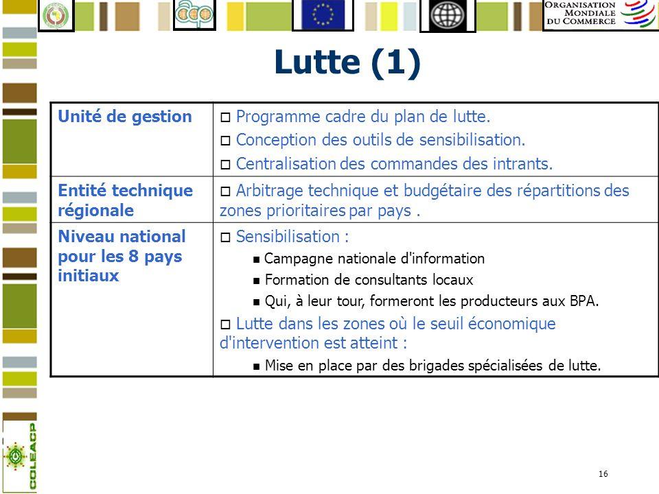 16 Lutte (1) Unité de gestion o Programme cadre du plan de lutte. o Conception des outils de sensibilisation. o Centralisation des commandes des intra