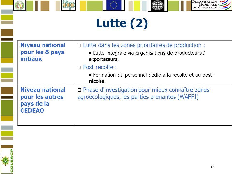 17 Lutte (2) Niveau national pour les 8 pays initiaux o Lutte dans les zones prioritaires de production : n Lutte intégrale via organisations de produ