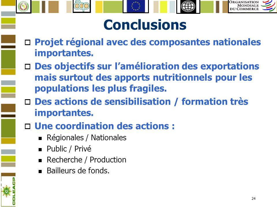 24 Conclusions o Projet régional avec des composantes nationales importantes. o Des objectifs sur lamélioration des exportations mais surtout des appo