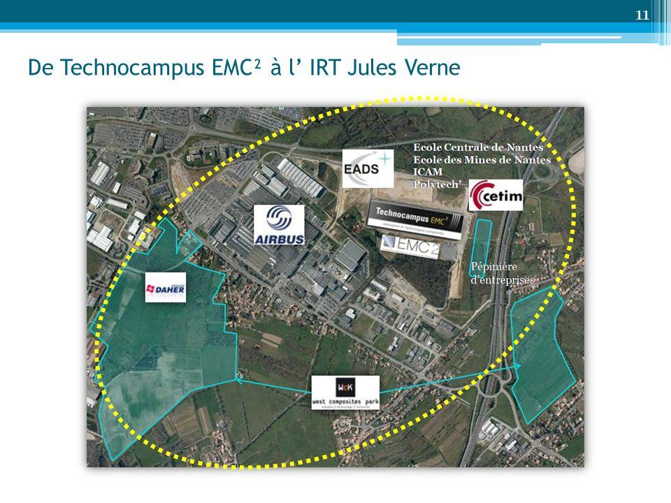 11 De Technocampus EMC² à l IRT Jules Verne