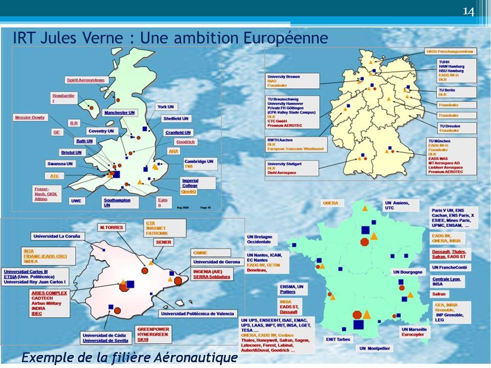14 IRT Jules Verne : Une ambition Européenne