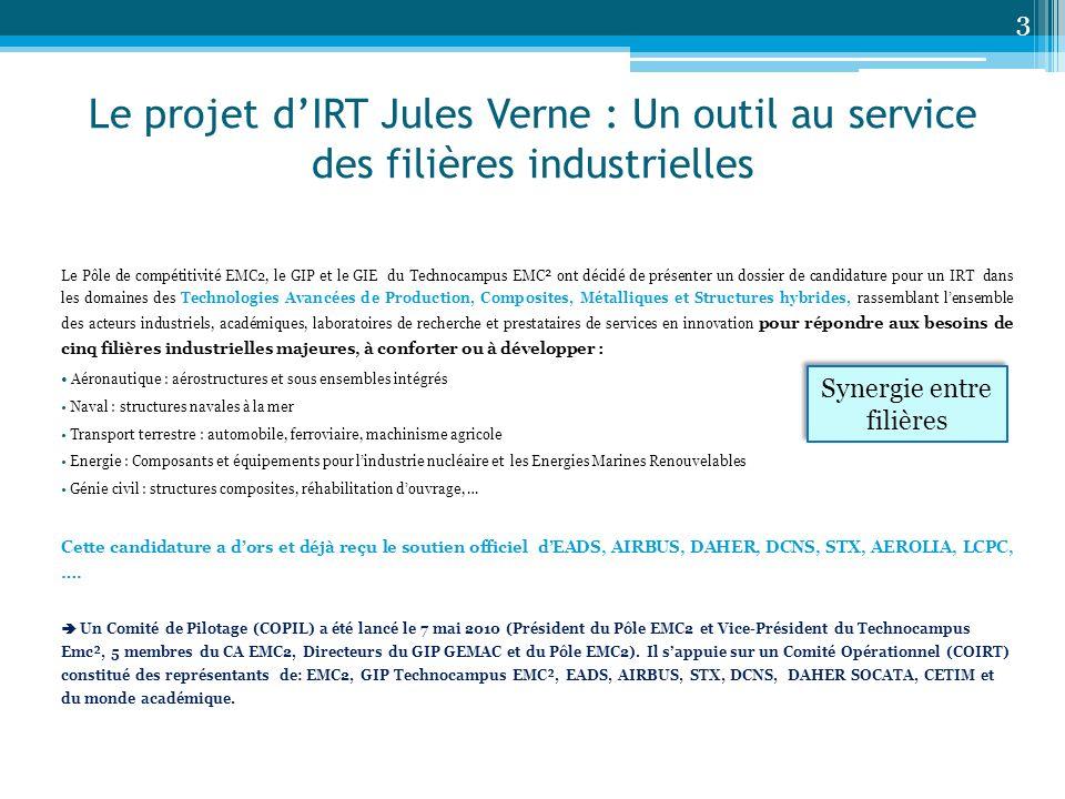 Le projet dIRT Jules Verne : Un outil au service des filières industrielles Le Pôle de compétitivité EMC2, le GIP et le GIE du Technocampus EMC² ont d