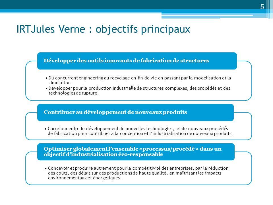 IRTJules Verne : objectifs principaux 5 Du concurrent engineering au recyclage en fin de vie en passant par la modélisation et la simulation. Développ