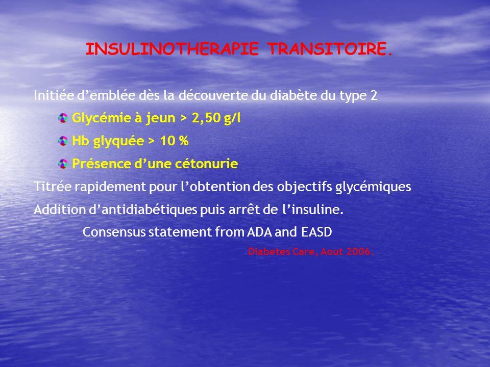 Initiée demblée dès la découverte du diabète du type 2 Glycémie à jeun > 2,50 g/l Hb glyquée > 10 % Présence dune cétonurie Titrée rapidement pour lob
