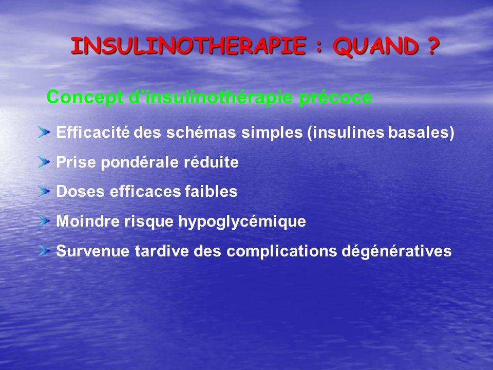 INSULINOTHERAPIE : QUAND ? Concept dinsulinothérapie précoce Efficacité des schémas simples (insulines basales) Prise pondérale réduite Doses efficace