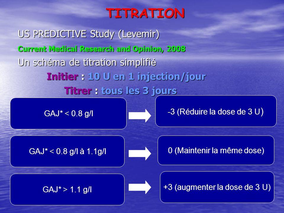 TITRATION US PREDICTIVE Study (Levemir) Current Medical Research and Opinion, 2008 Un sch é ma de titration simplifi é Initier : 10 U en 1 injection/j