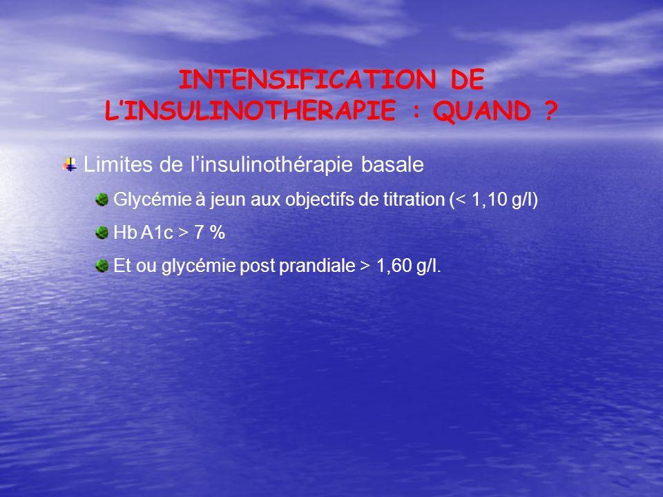 Limites de linsulinothérapie basale Glycémie à jeun aux objectifs de titration (< 1,10 g/l) Hb A1c > 7 % Et ou glycémie post prandiale > 1,60 g/l. INT