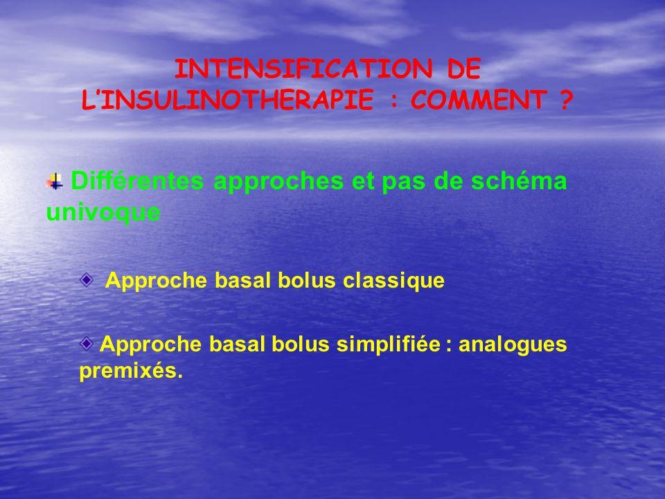 Différentes approches et pas de schéma univoque Approche basal bolus classique Approche basal bolus simplifiée : analogues premixés. INTENSIFICATION D
