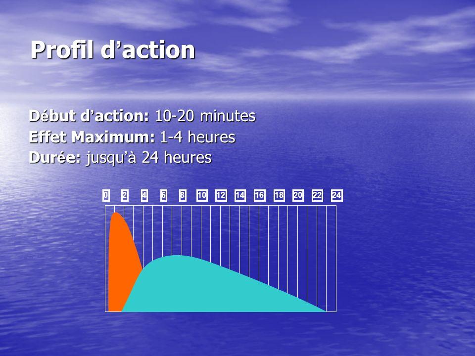 Profil d action D é but d action: 10-20 minutes Effet Maximum: 1-4 heures Dur é e: jusqu à 24 heures 024681012141618202224