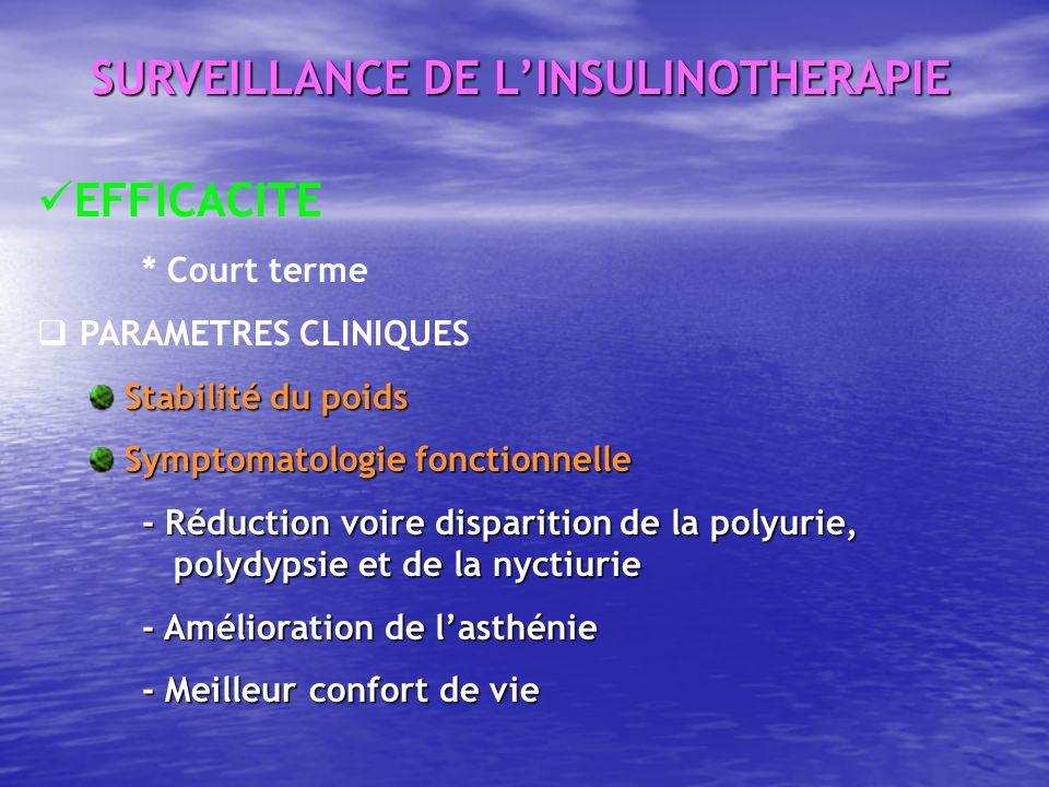 EFFICACITE * Court terme PARAMETRES CLINIQUES Stabilité du poids Stabilité du poids Symptomatologie fonctionnelle Symptomatologie fonctionnelle - Rédu