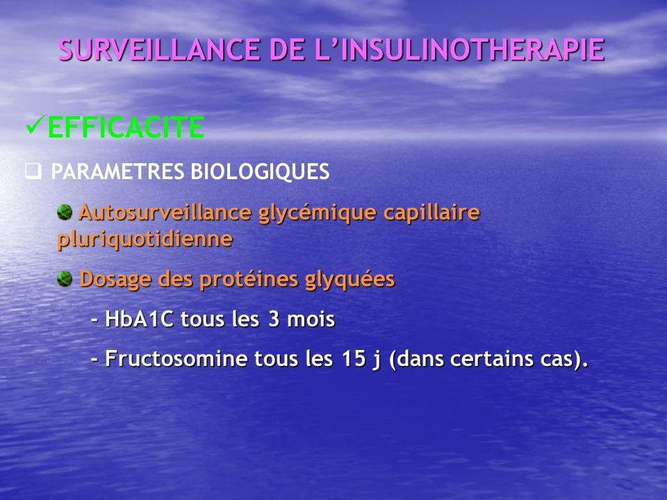 EFFICACITE PARAMETRES BIOLOGIQUES Autosurveillance glycémique capillaire pluriquotidienne Autosurveillance glycémique capillaire pluriquotidienne Dosa