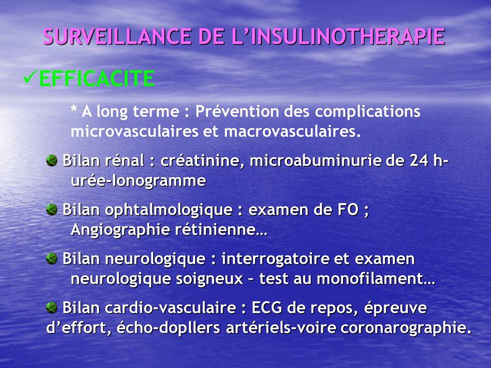 EFFICACITE * A long terme : Prévention des complications microvasculaires et macrovasculaires. Bilan rénal : créatinine, microabuminurie de 24 h- urée