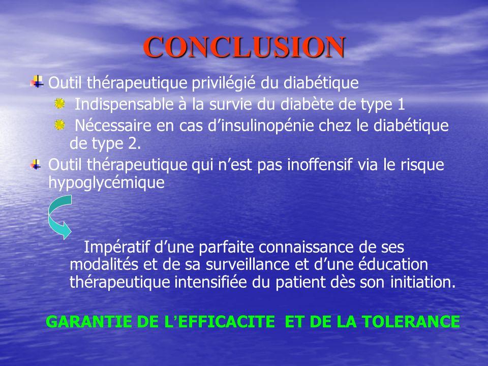 CONCLUSION Outil thérapeutique privilégié du diabétique Indispensable à la survie du diabète de type 1 Nécessaire en cas dinsulinopénie chez le diabét